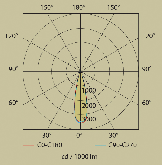 led-mr16-bulb-sub2