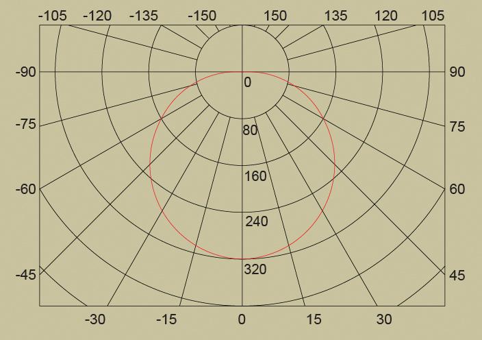 led-panel-round-sub2